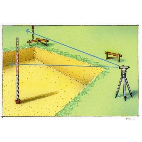 Нівелірна рейка Laserliner Teleskop-Nivellierlatte 5 m Прев'ю 2